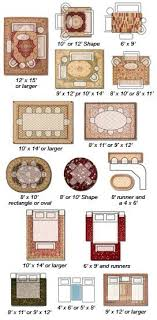 amazing of throw rug sizes 28 best rugs images on rug size guide area rugs
