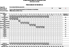 How To Make A Budget Chart How To Develop A Project Budget Chart Jyler