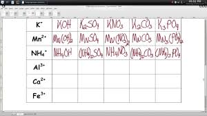 worksheet ionic compounds writing ternary formulas episode 601 page 6 06 you