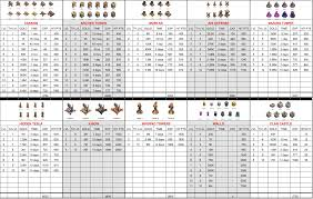 Clash Of Clans Troop Chart Coc Wiki Freeze Spell List
