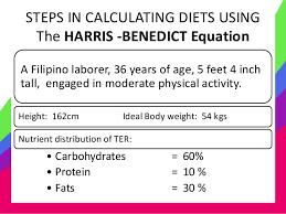 Fundamentals Of Nutrition 2017