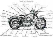 shovelhead engine diagram parts schematic 2 4 twin cam block and shovelhead engine schematic harley diagram davidson motorcycle introduction to wiring diagrams parts service twin t manual