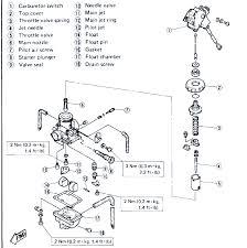 yamaha blaster carburetor diagram yamaha image yamaha blaster carburetor diagram all about repair and wiring on yamaha blaster carburetor diagram