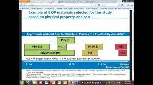 Nrel Organization Chart Webinar Nrels Fuel Cell Contaminant Database Department
