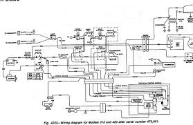 john deere sabre mower wiring diagram wiring schematics diagram sabre lawn tractor wiring diagram wiring diagram data ignition switch wiring john deere sabre mower wiring diagram