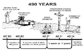 Jesus Life Timeline Chart Various Charts Preteristarchive Com The Internets Only