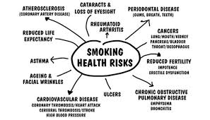 the dangerous risks of smoking