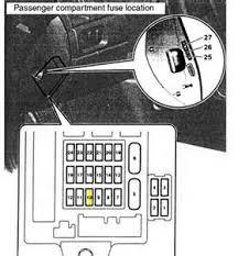 similiar mitsubishi galant fuse diagram keywords honda wiring diagram likewise 2011 mitsubishi lancer fuse box diagram