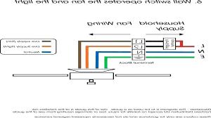 ceiling fan wiring with light ceiling fan wiring with light ceiling fan installation instructions 3 sd