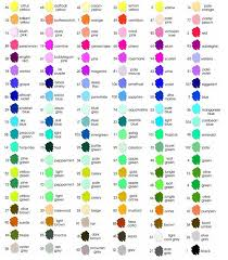Rgb Color Mixing Chart Pin By Barbara Dreyfus On Color Charts Acrylic Paint Pens