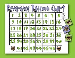 Ctr A Activities Reverence Raccoon Chart Primary Lesson