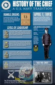unofficial u s navy information and training resource chief
