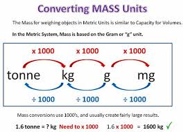 Metric Conversion Thirteen Mass Converting Metric Units