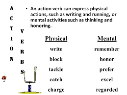 Action Words For Resumes Best What Are Some Action Verbs Radiotodorocktk
