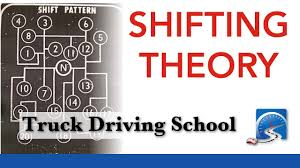 9 Speed Shift Pattern