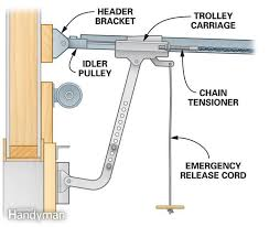 garage door opener trolley assembly