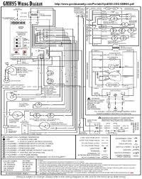 goodman condenser wiring diagram wiring diagrams best goodman condenser wiring diagram schematics wiring diagram goodman model number search goodman condenser wiring diagram