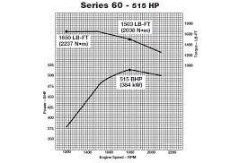 Engine Dimensions Chart Detroit 60 Series Diesel Specs 11 1l 12 7l And 14 0l