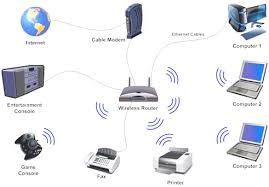 Network Devices Home Wireless Networking Guide 2017