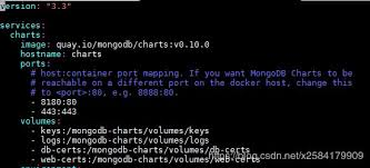 Mongodb Charts Analyze And Display Mongodb Data Programmer