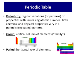 Elemental Properties and Patterns - ppt download