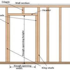 how to frame a new interior wall door frame