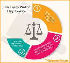 world s authentic customized essay composing supplier impressive essay formulating support sharp customised specialist academic inovasyonkocu com