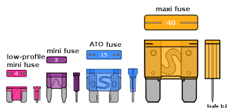 auto fuses types of blade fuse