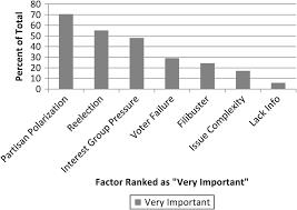 contents research paper conclusion pdf
