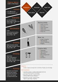 How To Write Great Supplemental Essays Ivywise Resume Template