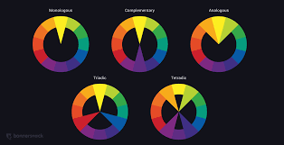 40 Eye Catching Color Combinations In Display Ads