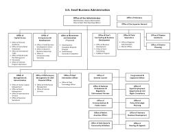 free downloadable organizational chart template small business organizational chart template free downloads small