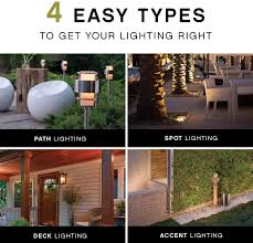 Hinkley Lighting Landscape Deck Light Hardscape Deck Light To Illuminate Exteriors And Increase Home Security Bronze Finish 1546bz