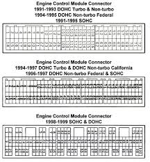 compustar wiring diagram compustar wiring diagrams ecu pinouts 3s diagrams 650