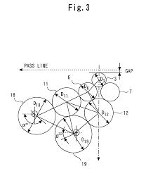 Patent us8261590 roll position setting method of sendzimir mill
