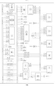 citroen relay fuse box diagram citroen wiring diagrams