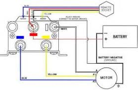 superwinch solenoid wiring diagram superwinch superwinch remote wiring diagram images on superwinch solenoid wiring diagram