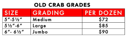 Md Crab Size Chart Sizing Changes Coming For Maryland Blue Crabs The Crabwrapper