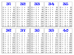 Multiplication Chart 1 35 Table Of 31 To 35