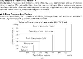 World Health Organization Blood Pressure Chart Hypertension Severe Grade 3