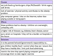 ielts writing task problem and solution obesity ielts simon com obesity vocab 001 posted by simon in ielts writing task 2