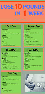 Dietfoodfunny Challenges Dietician Lowly Diet Planlowly
