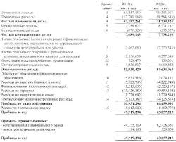 Консолидированная финансовая отчетность Национального Банка  Примечания к консолидированной финансовой отчетности