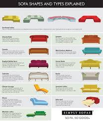 types of sofas luxury as sofa sale on best sleeper sofa