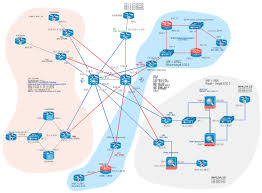 network gateway router cisco routers cisco icons shapes cisco network diagram router silicon switch router firewall layer 2 remote