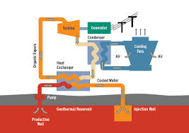 Beautiful Geothermal Energy Pictures Intended Design