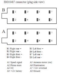 peugeot expert radio wiring diagram wiring diagram peugeot 406 audio wiring diagram and hernes