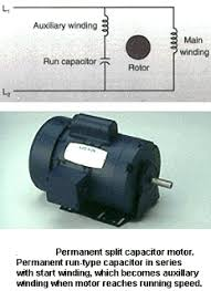 permanent split capacitor motors 1 examples of permanent split capacitor psc motors notice the run capacitor mounted on the second motor