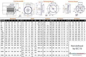 Electric Motor Shaft Size Chart Bedowntowndaytona Com