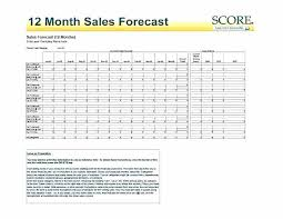 Sales Budgets Templates Company Projections Template